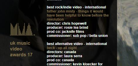 Interview for stop motion blog + music video award – Roos